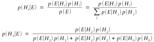 Bayes' Theorem, when applied to multiple hypotheses