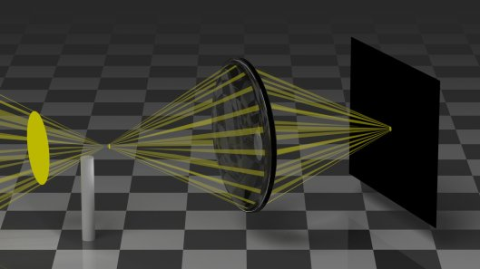A specific point on the image capture thing will map to a set of cones projected out into the scene; as a result, only one point in a scene will be tac sharp at that point.