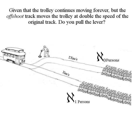Facebook meme: You're in control of a switch that can flip a runaway trolley between two tracks. One of the tracks has aleph-null people along it, but the trolley will travel twice as fast; the other has aleph-one people. The trolley will never stop. Which track will you put it on?