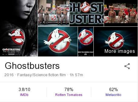 ghostbusters 2016 imdb release
